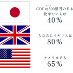 FX僕らの真実 日本の借金